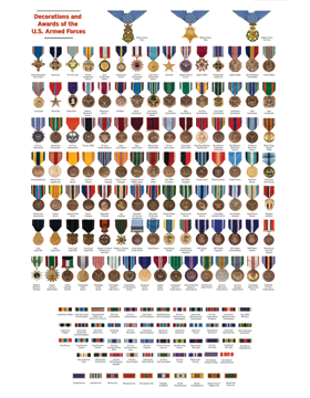 --Military Medals Poster