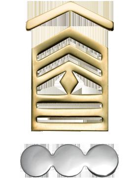 ROTC Rank