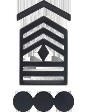 ROTC Subdued Rank